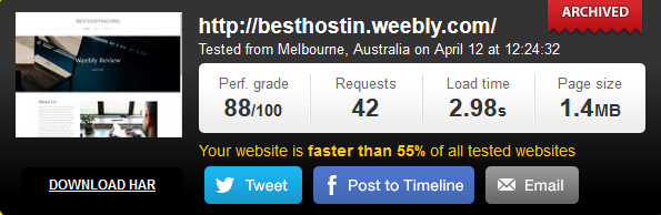 Weebly speed3