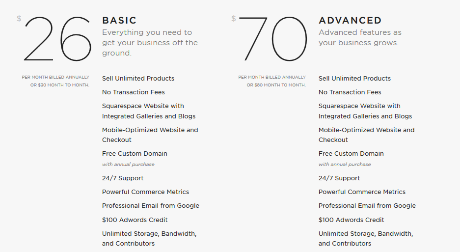 Squarespace commerce plan