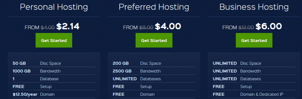 WestHost shared hosting