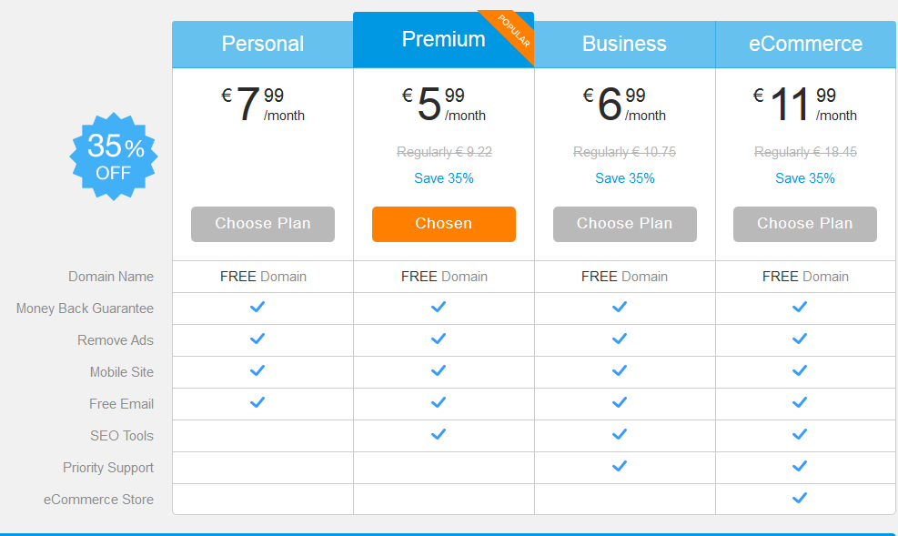 WebsiteBuilder.com pricing