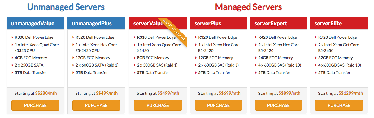 Vodien dedicated server pricing