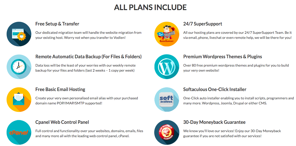 Vodien webhosting features